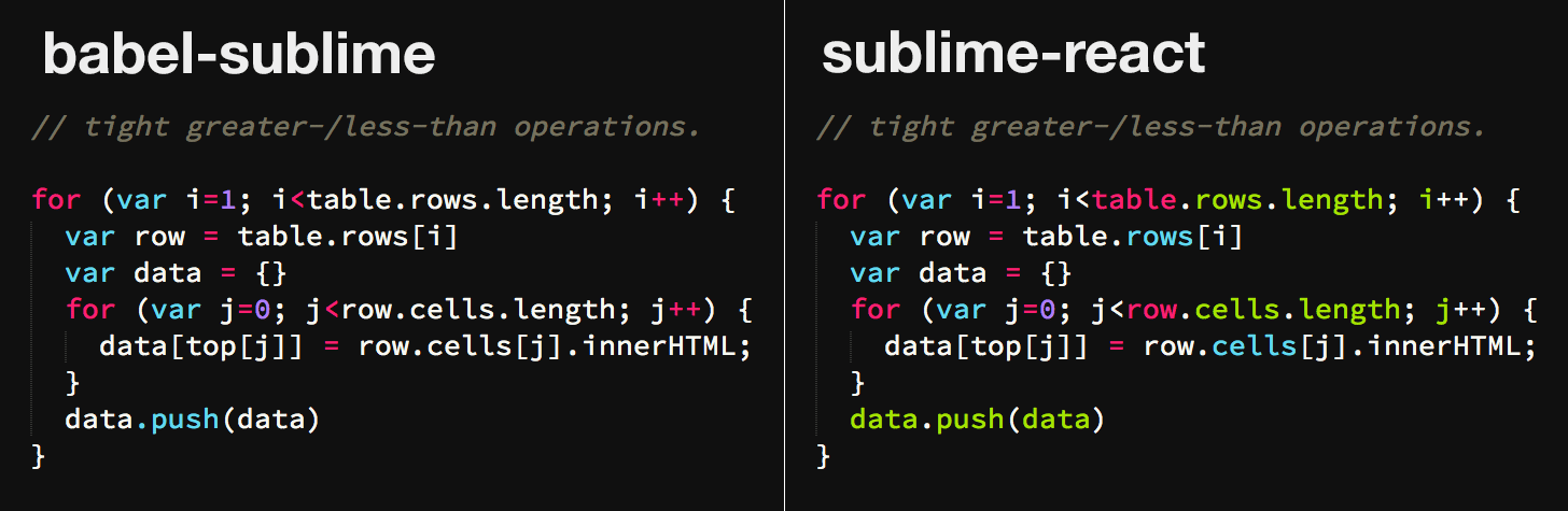 babel-sublime-vs-sublime-react--jsx-tight